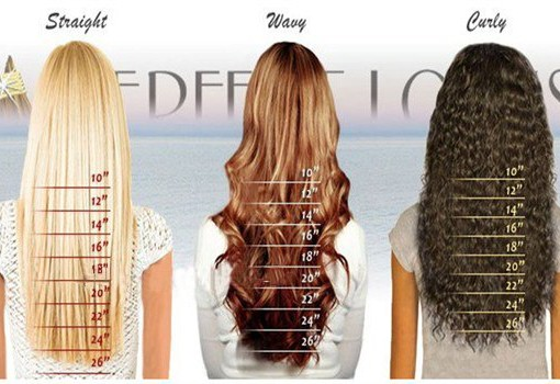 Wavy hair weaves 30 inches anjali indian boutique chart pmusecretfo Image collections